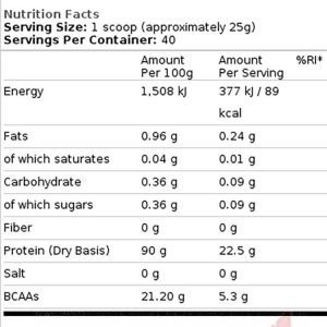 Nutrition Panel ISO XP