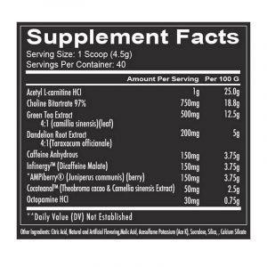 Redcon1 Double Tap Fat Burner Ingredients Panel