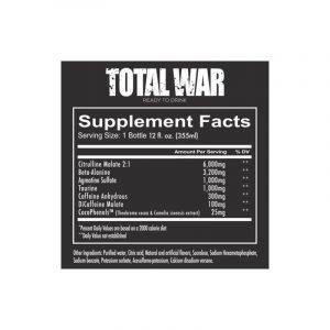 Redcon1 Total War RTD Ingredients Panel