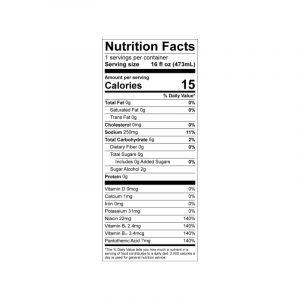 3D Nutrition Panel